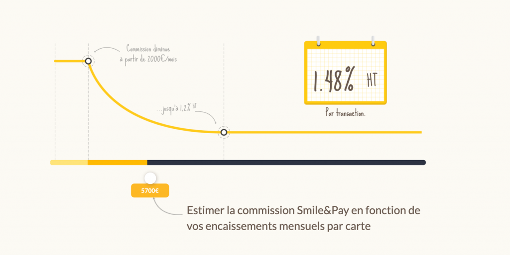 coût complet smile&pay