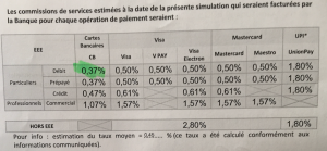 Comparatif tarification banque