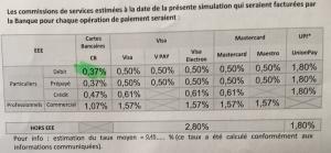 Comparatif tarification banque